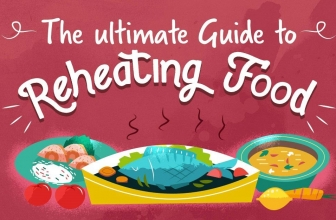 Ultimate Guide To Reheating Food